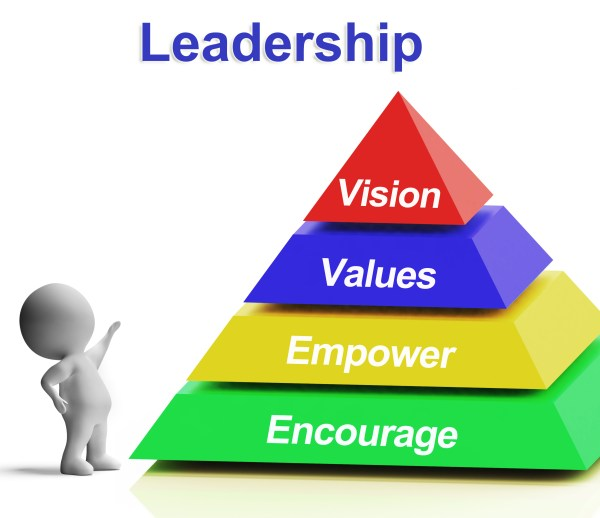 Leadership Styles Avoid Micromanager Revival