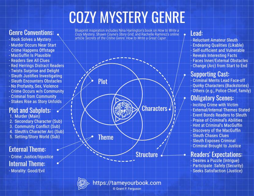 Cozy Mystery Genre
