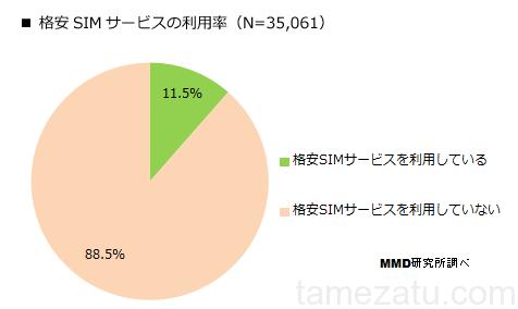 2016-kauyasu-sim-detail-01