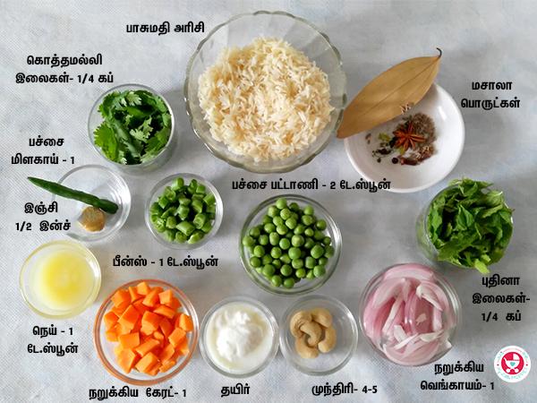 ingredients for vegetable briyani