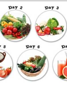Diet chart also gm tips in tamil plan for weight loss rh tamilmayam