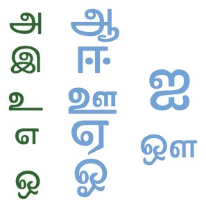a picture short_long Tamil Vowels