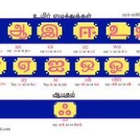தமிழ் உயிரெழுத்துக்கள்- Tamil Vowels