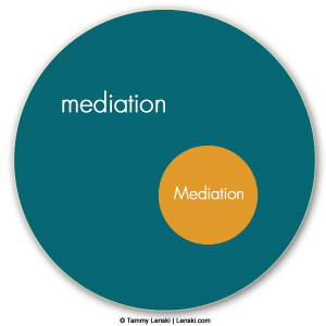 Big-M-little-m-mediation