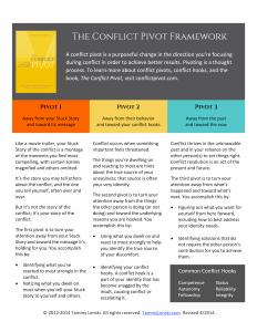 The Conflict Pivot Framework