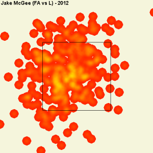 Jake McGee vs lefties in 2012 (Courtesy of Brooks Baseball)