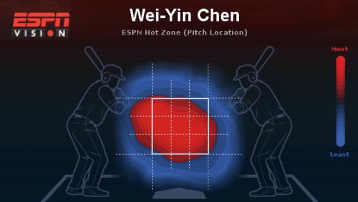 Wei-Yin Chen heat map. (Courtesy of ESPN)