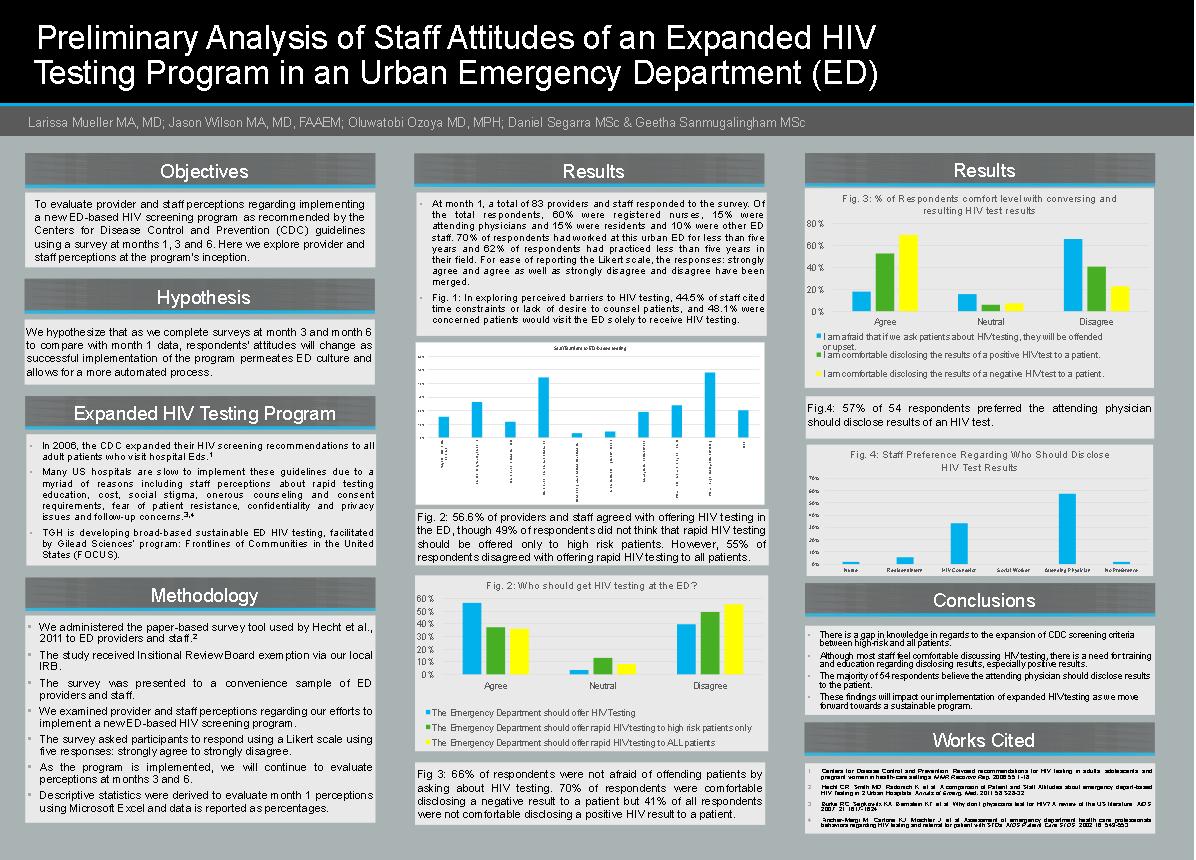 Acute Care Research Tampaerdoc