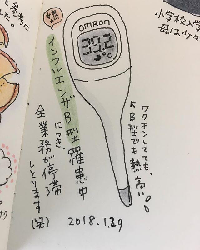 遂にキタ! #絵日記 #手帳 #MOLESKINE