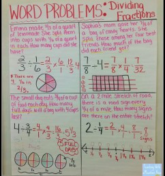 Fraction Division Worksheets 6th Grade   Printable Worksheets and  Activities for Teachers [ 1600 x 1345 Pixel ]