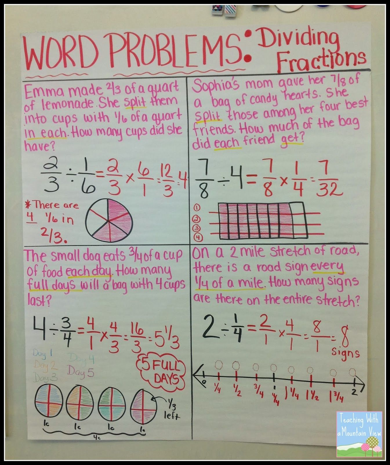 hight resolution of Fraction Division Worksheets 6th Grade   Printable Worksheets and  Activities for Teachers