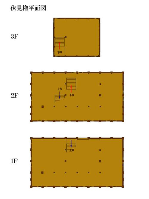 伏見櫓平面図