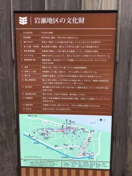 「岩瀬地区の文化財」の説明看板