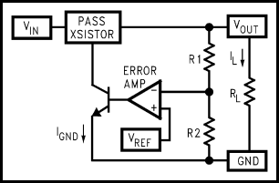Op-Amp Based Linear Regulators
