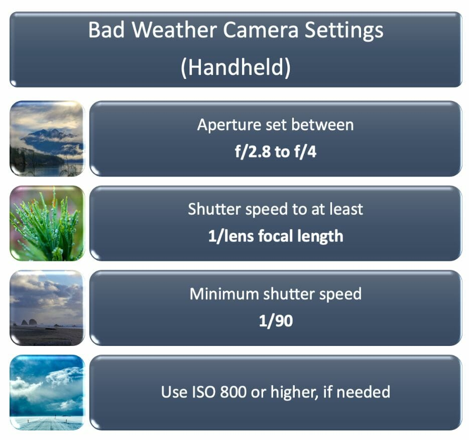 Bad weather photography ideas - landscape photography in bad weather -landscape photos in the rainy weather - landscape photography in the rain - rain photography ideas - overcast landscape photography - how to take better photos in bad weather - bad weather photography camera settings - camera settings for bad weather photography