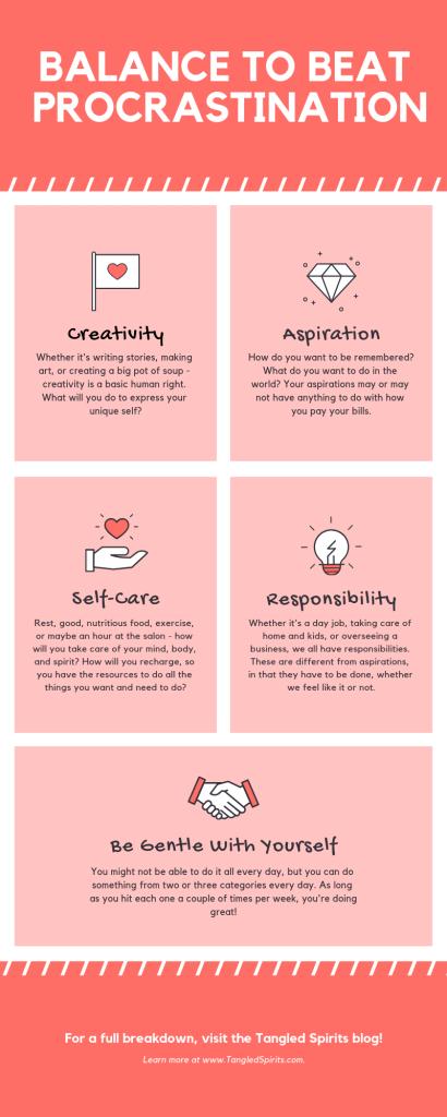 Balance to Beat Procrastination Infographic