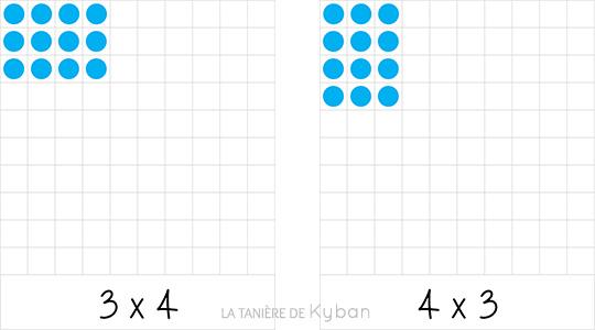 Multiplication sous forme de grille - commutativité