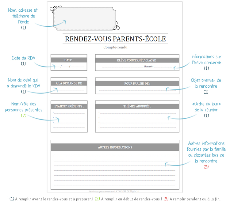 Fiche de RDV avec les parents - explications