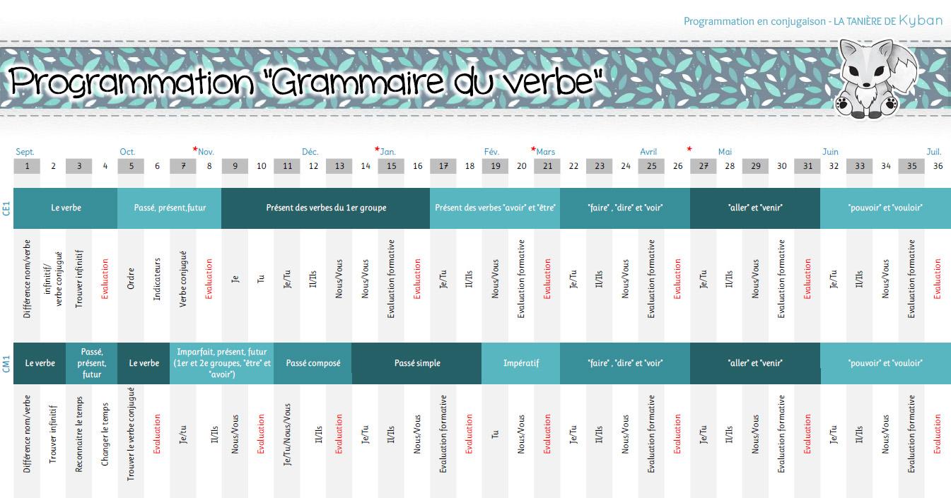 Conjugaison Le Verbe Ce1 La Taniere De Kyban
