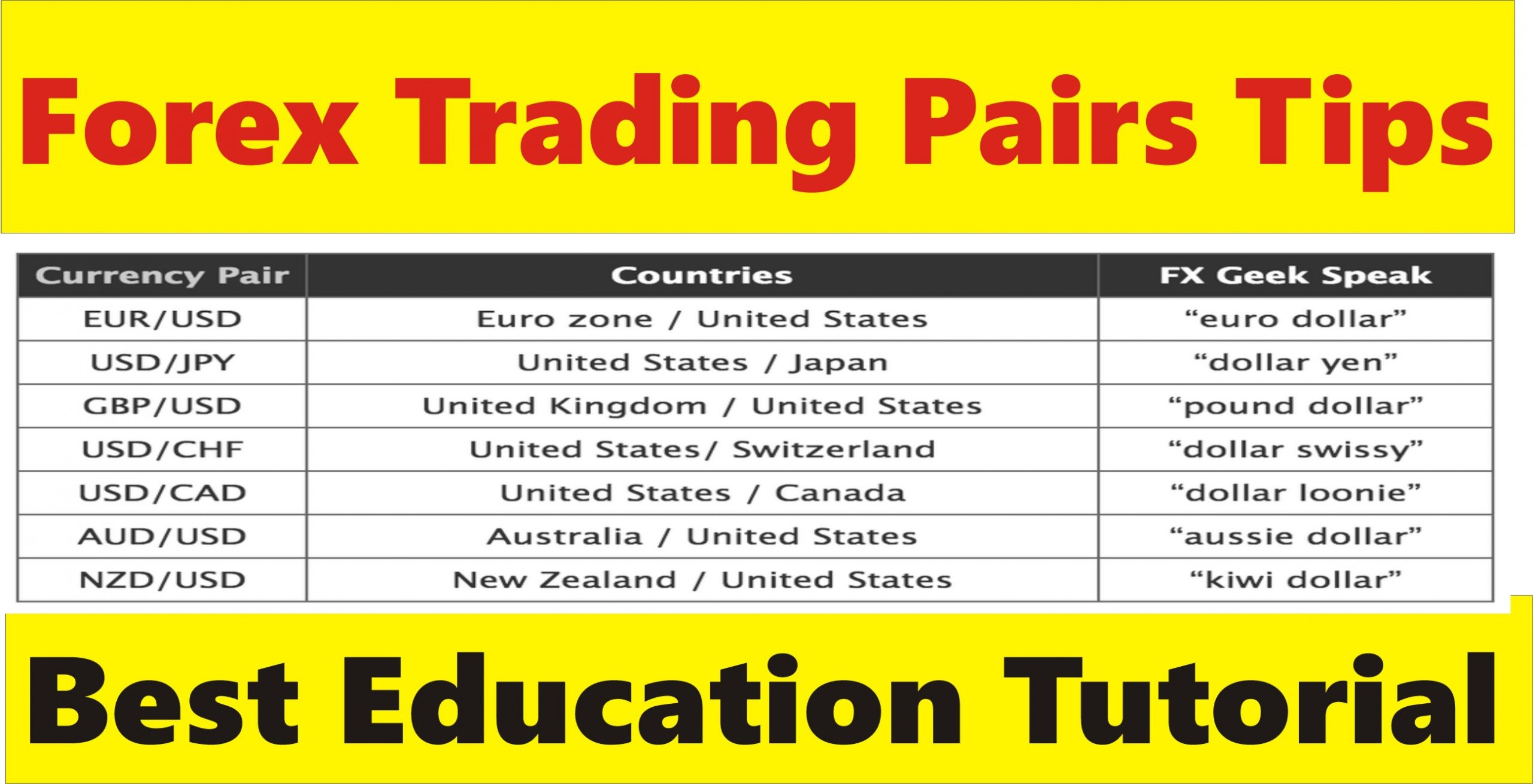 Trading Pairs Tips Fast Moving Pairs Vs Slow Pairs