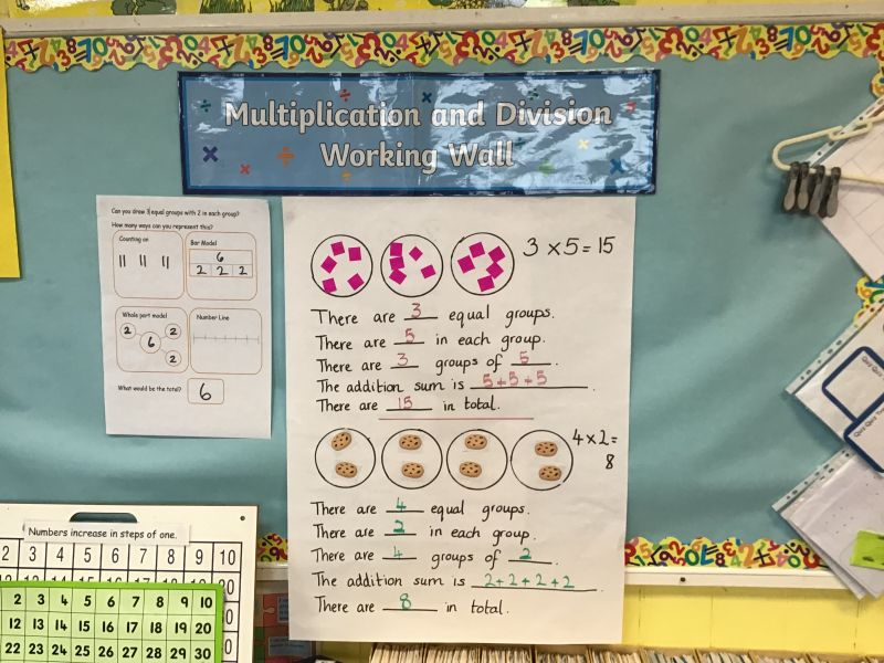 This week in maths we are learning about multiplication.