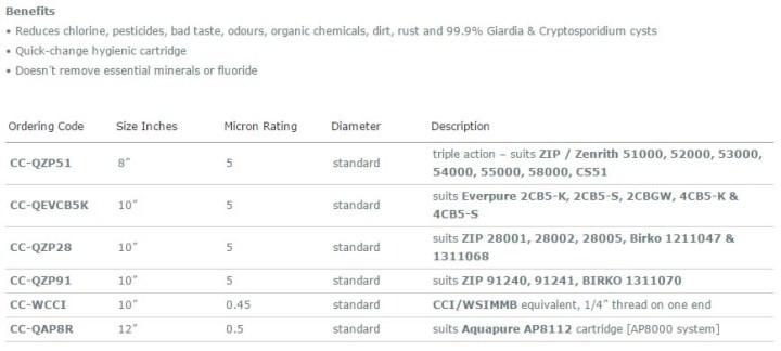 cc-series-filter-cartridges