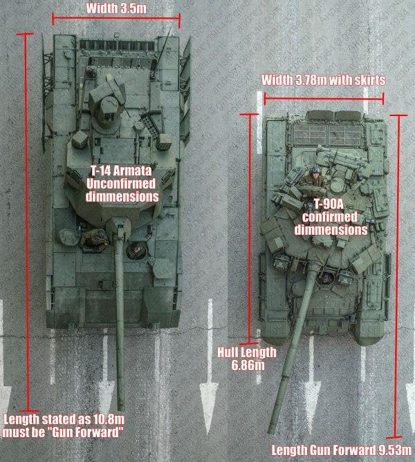 T-14 Armata Tank Dimmensions