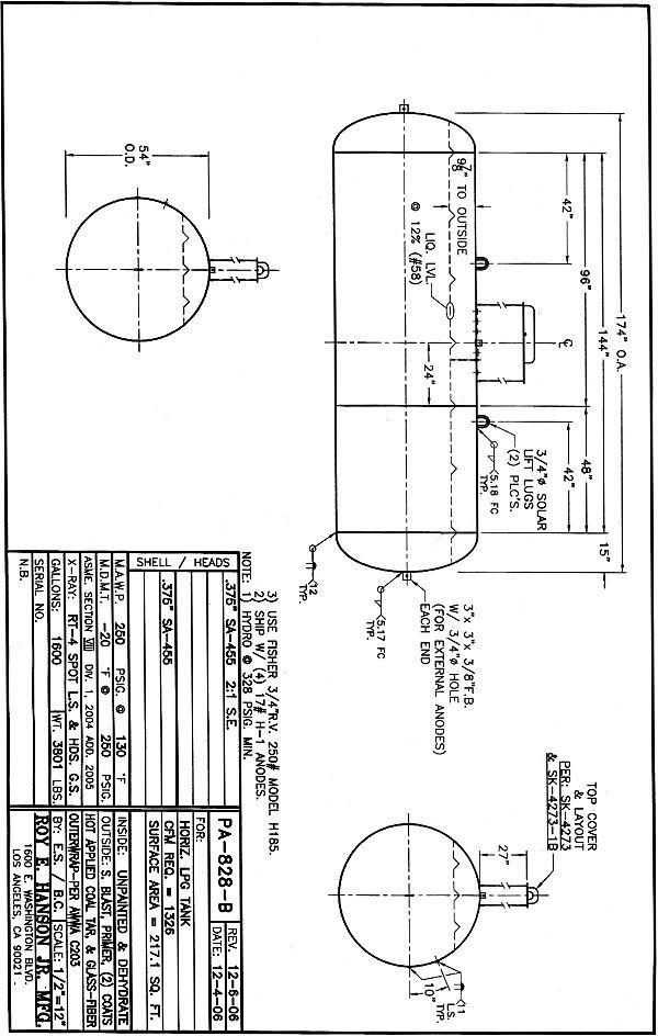 Asme Section Viii Div 2. Chapter 2: Descriptive Guide To