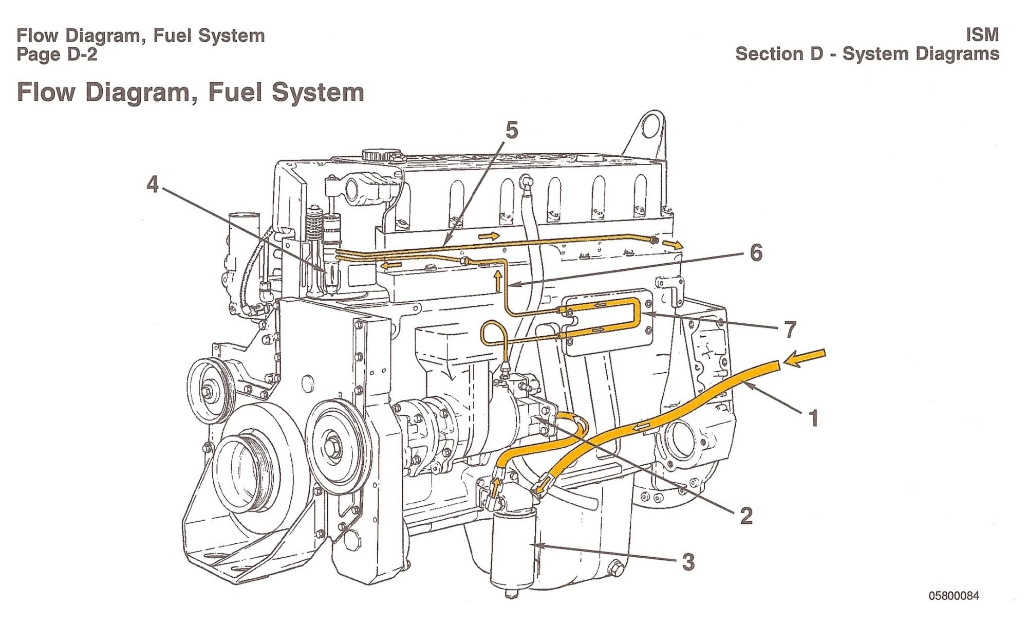hight resolution of cummins fuel system flow diagram
