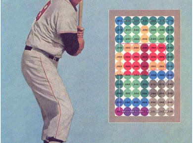 Ted Williams' strike zone batting average graph is an example of the power law in hitting