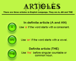 english.tutorvista.com/grammar/articles.html