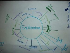 Brainstorming (3)