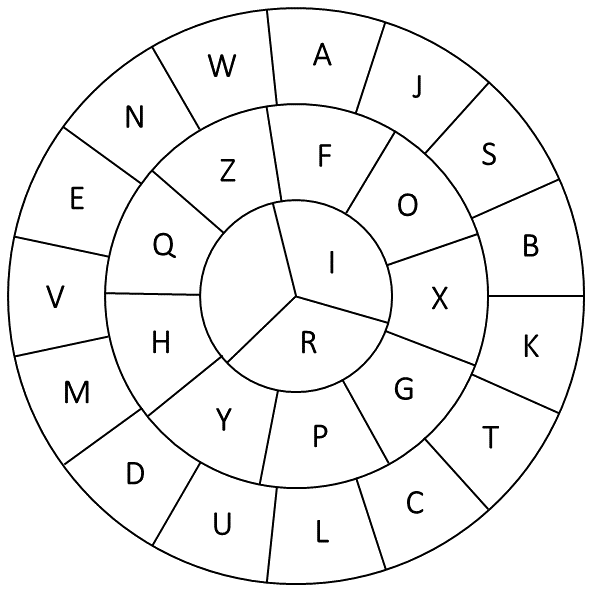 How to Make a Sigil and Charge it: Comprehensive Guide