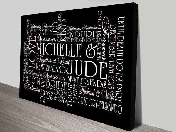 Personalized Canvas Word Art