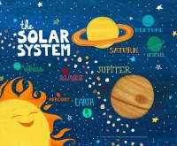 20 Photos Solar System Wall Art | Wall Art Ideas