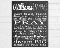 2018 Latest Personalized Family Rules Wall Art | Wall Art ...
