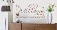 20 Best Ideas Family Name Wall Art | Wall Art Ideas