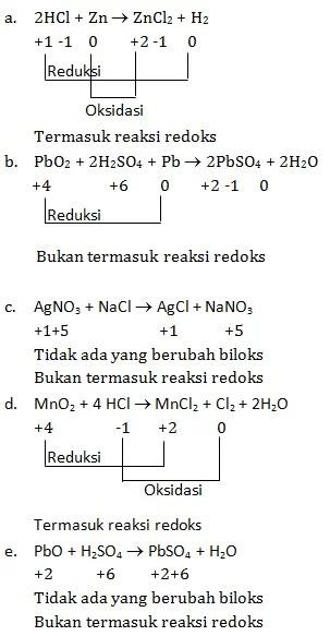 Soal Reaksi Redoks : reaksi, redoks, Rangkuman, Materi,, Contoh, Reaksi, Reduksi, Oksidasi, (Redoks), Pembahasannya