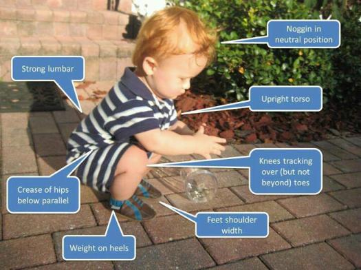 Baby squatting with perform form. Knee Pain Running.