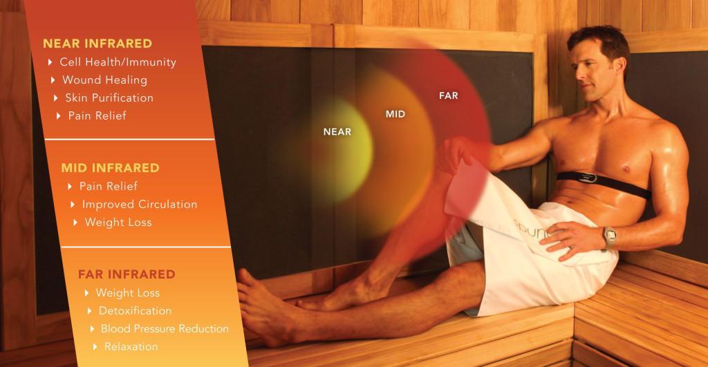 Tao Float Loft  Infrared Sauna