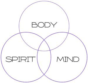body spirit mind