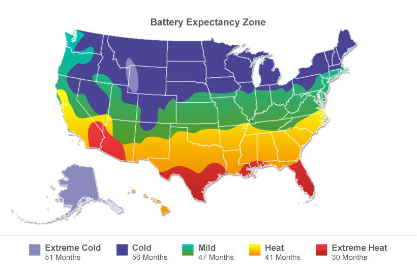 Battery life by location USA