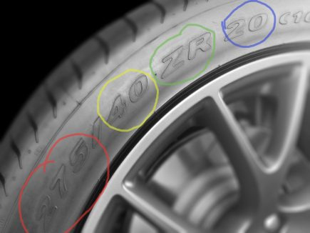 What Do The Numbers On Tires Mean >> What Do The Numbers On Tires Mean Trusted Auto Professionals