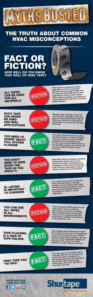 HVAC Tape Myths Busted