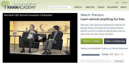 Khan Academy Practice - MPM1D - Grade 9 Academic Mathematics