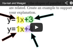MPM1D Unit 5 Review Videos - Analyse Linear Relations