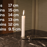 Candle's Burning 3 Act Math Task Data Points