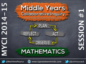 Middle Years Collaborative Inquiry (MYCI) 2014-15 Session #1 Resources