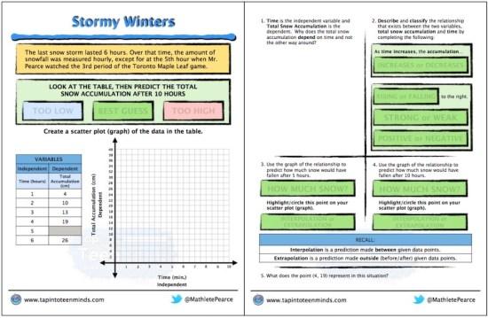 Stormy Winters Practice Worksheet