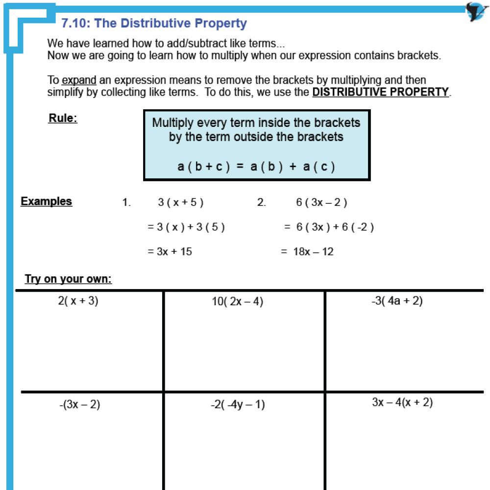medium resolution of MFM1P Grade 9 Applied Math Help Resources   Handouts